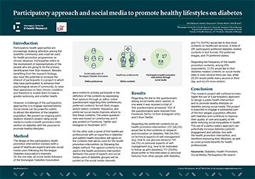 Poster 2018 11 70x100 CYPSY23 Participatory approach and social media 359w